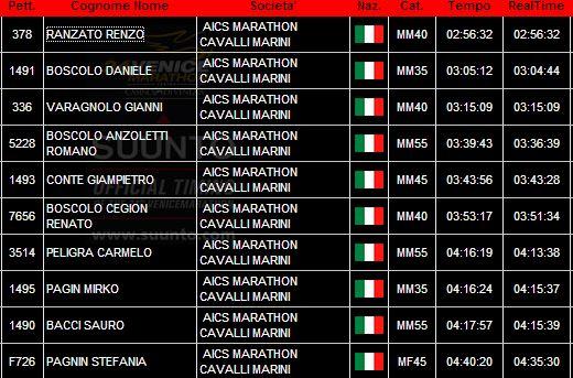 maratona venezia 1