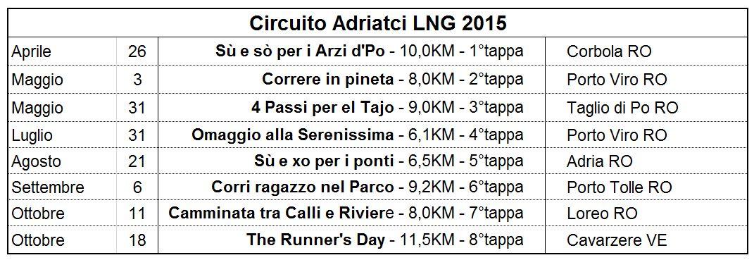 Circuito LNG 2015
